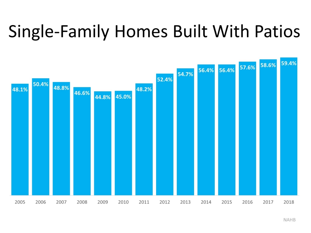 single family homes built with patios