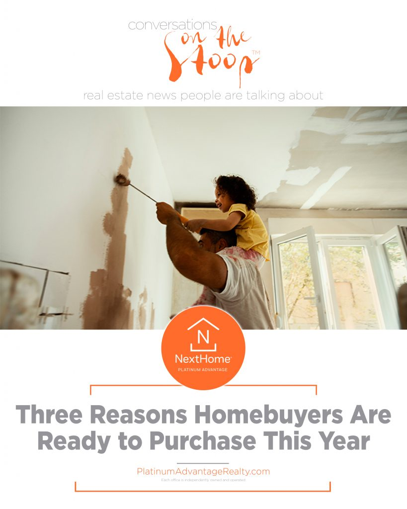 Three Reasons homebuyers are ready to purchase this year.  Rock Hill SC real estate