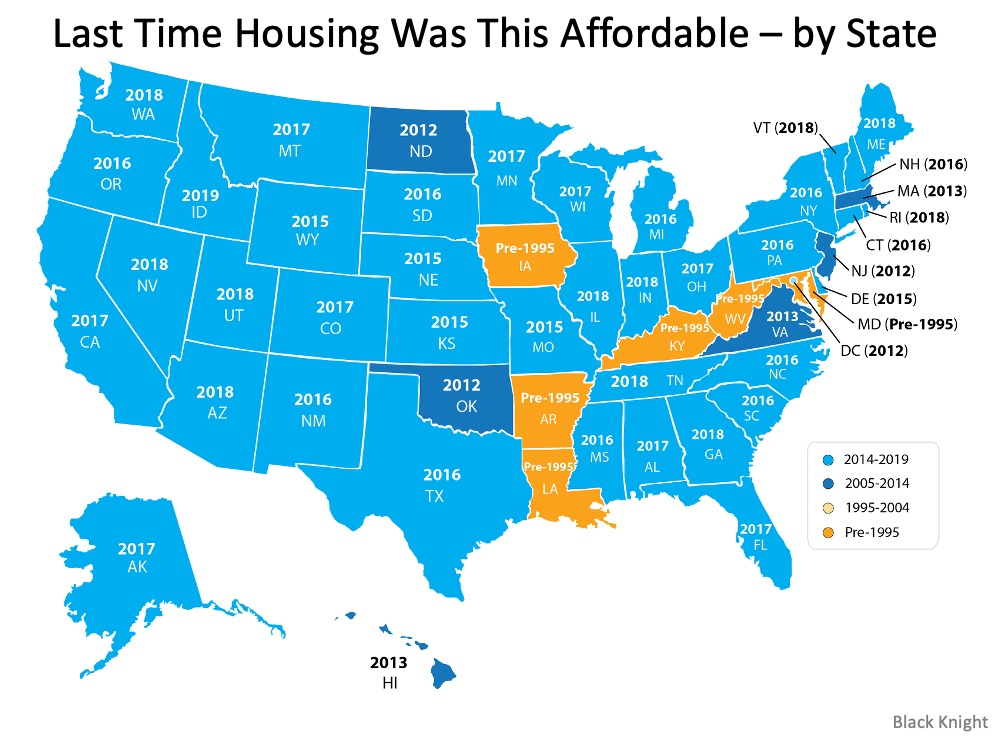 Last time housing was this affordable by state