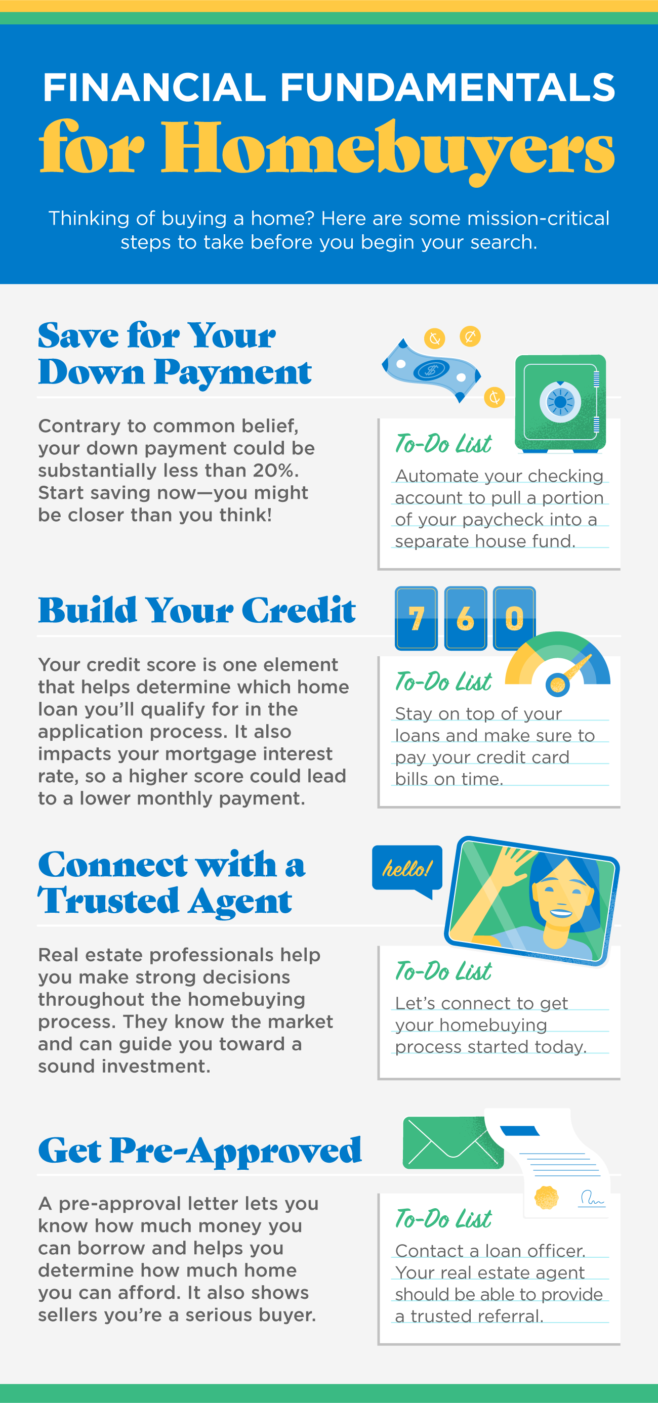 Financial Fundamentals for Homebuyers [INFOGRAPHIC] | Simplifying The Market