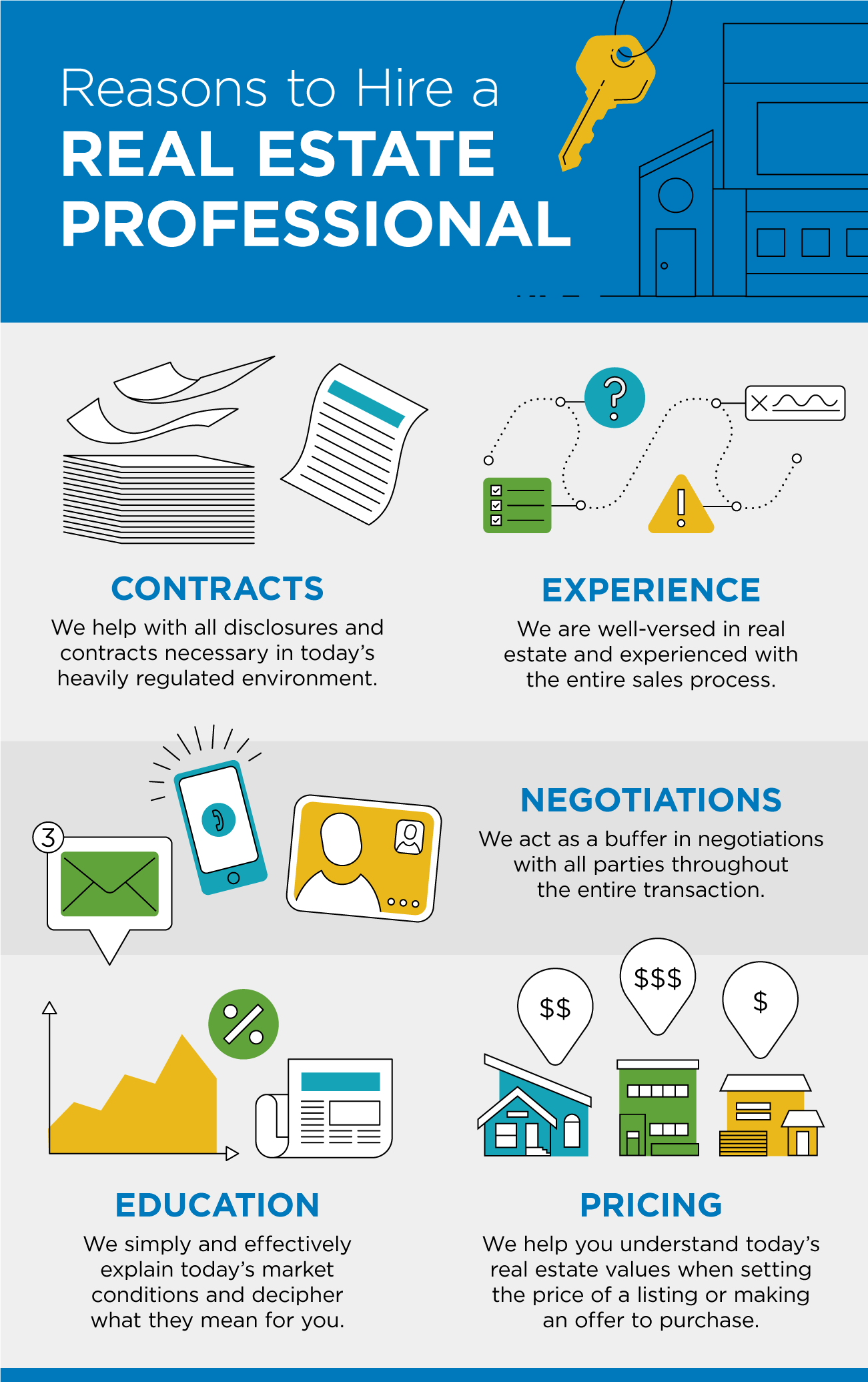 Reasons to Hire a Real Estate Professional [INFOGRAPHIC]   Simplifying The Market