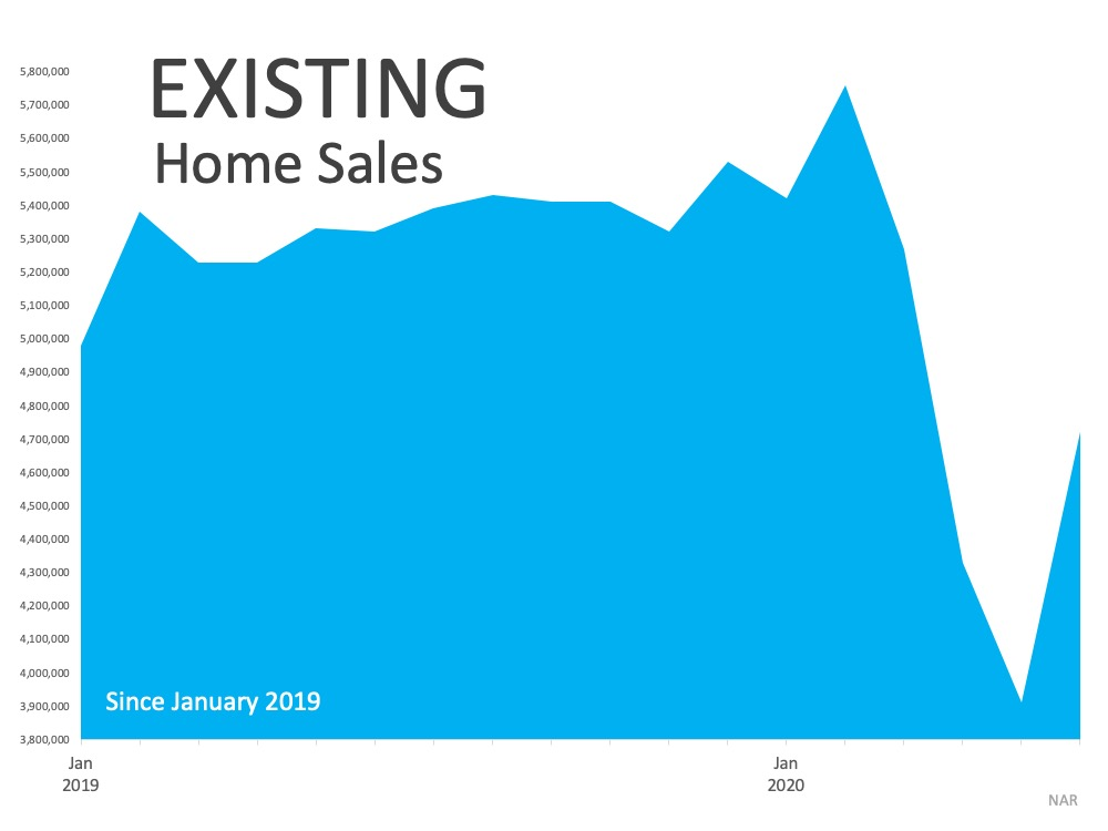 Home Sales Hit a Record-Setting Rebound | Simplifying The Market