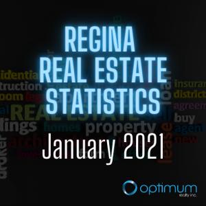 Regina real estate statistics January 2021