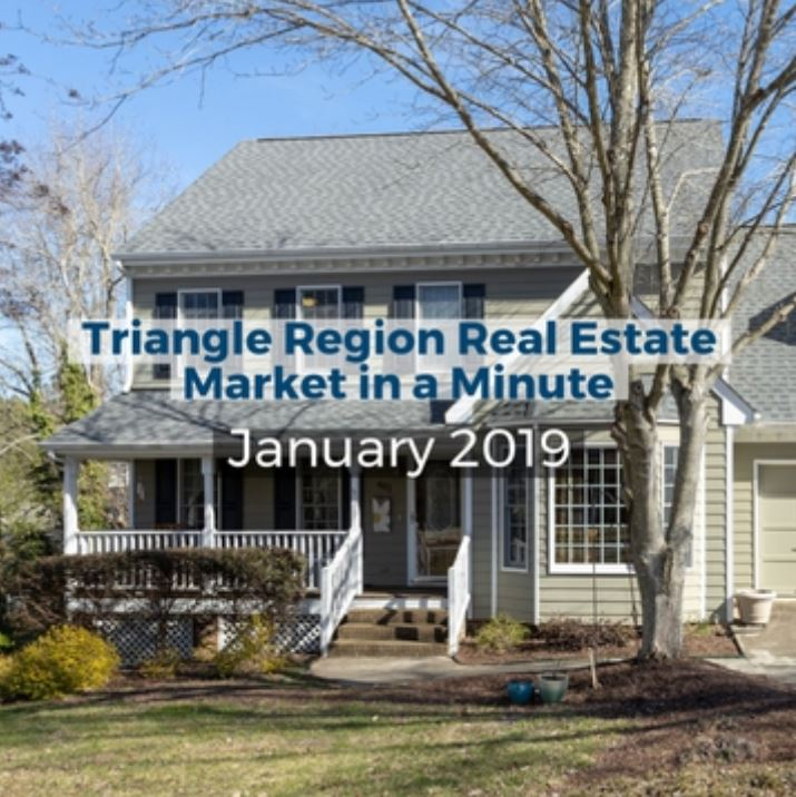 Real Estate Market Update – January 2019