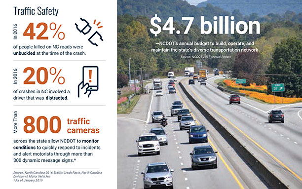 NCMoves2050_inforgraphic
